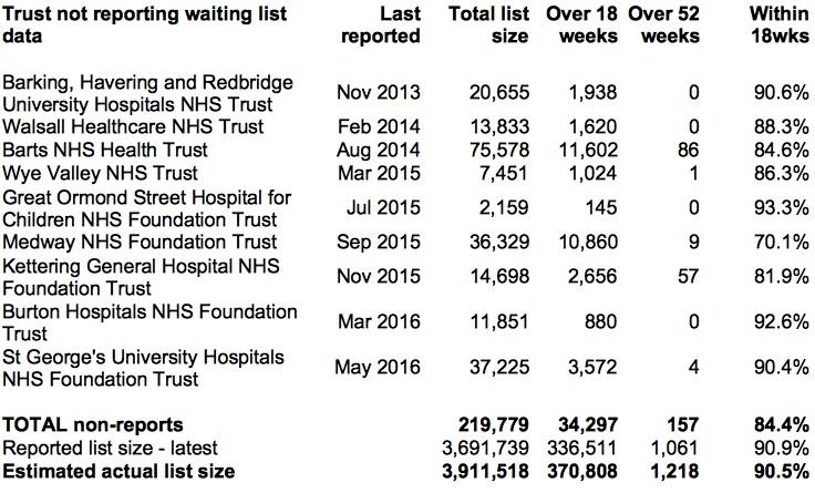 02-non-reporting-trusts