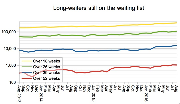 05-long-waiters