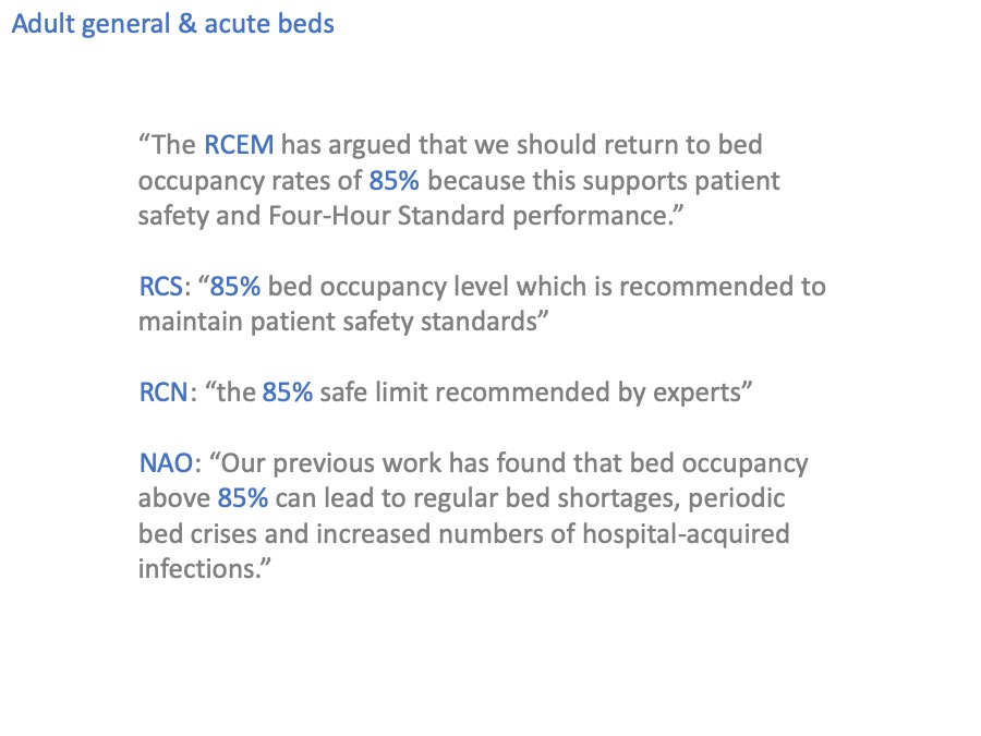 references for 85% bed occupancy