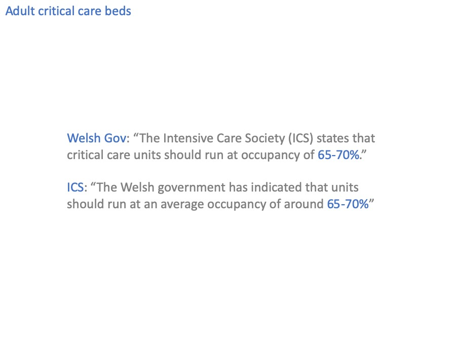 circular reference for critical care beds
